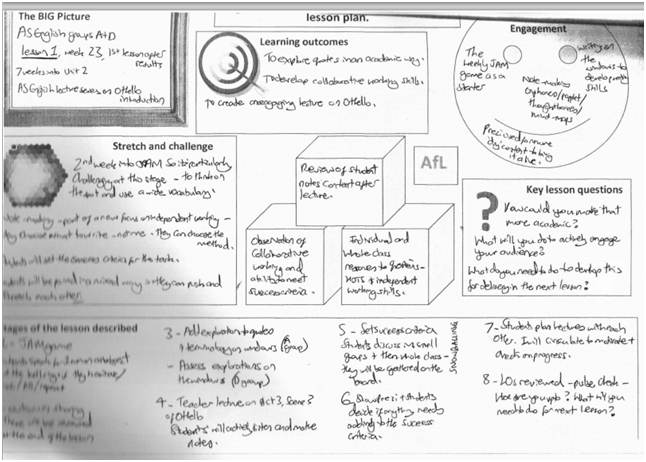 Lesson Plan Template Ofsted Gallery Template Design Free Download