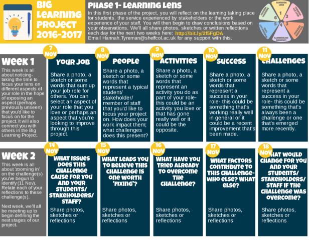 learning-lens_17584809_824dc7b35366c75a5f61b64e19ce99c74abd9da1.png