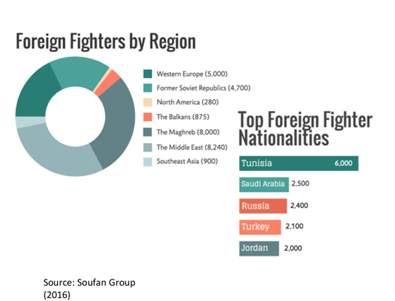Foriegn Fighters.png