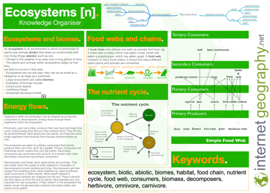 Ecosystems-Knowledge-Organiser