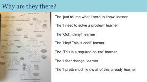 Design for How People Learn (7)